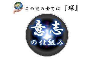 この世のすべては『球』である。「人間」の『意志』の仕組み